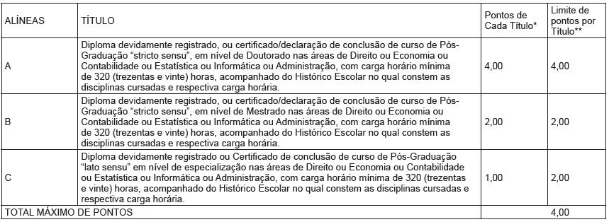 CONCURSO SEFAZ
